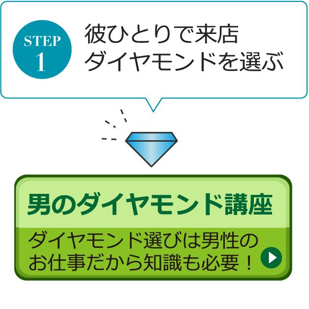 STEP1 彼ひとりで来店、ダイヤモンドを選ぶ(男のダイヤモンド講座)