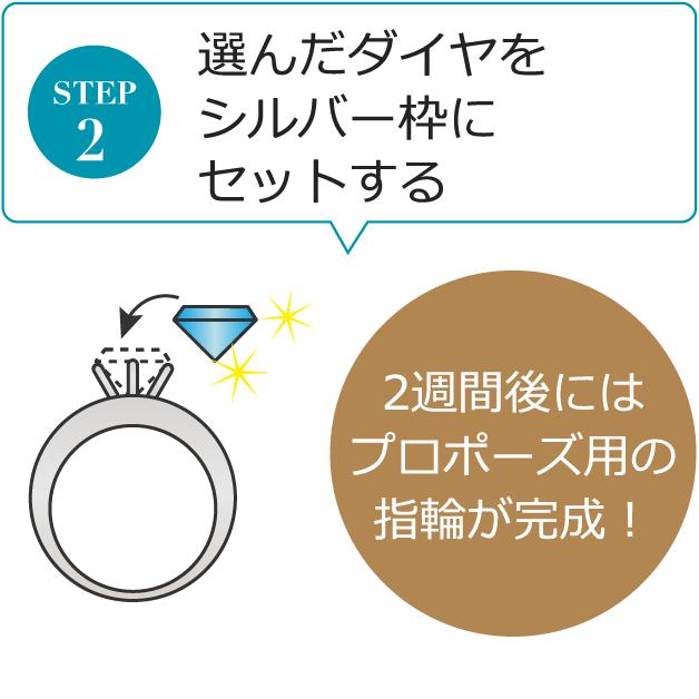 STEP2 選んだダイヤをシルバー枠にセットする(2週間後にはプロポーズ用の指輪が完成!) title=