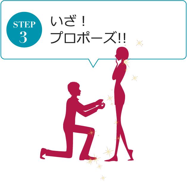 STEP3 いざ!プロポーズ!!