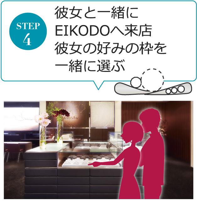 STEP4 彼女と一緒にEIKODOへ来店、彼女の好みの枠を一緒に選ぶ